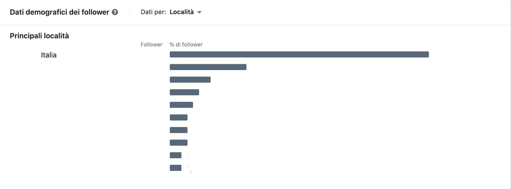 linkedin-analytics-grafico5